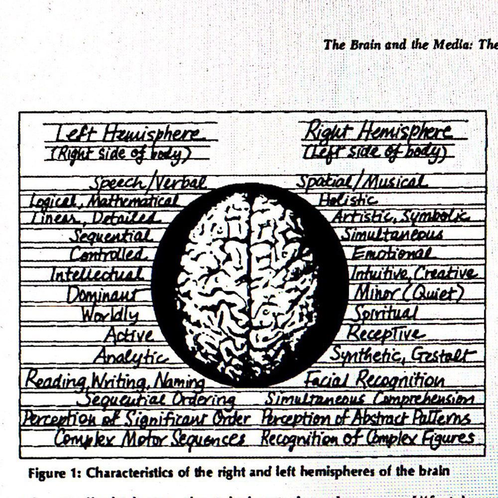 McLuhan, Marshal, The Brain and The Media: the Western Hemisphere, 1978